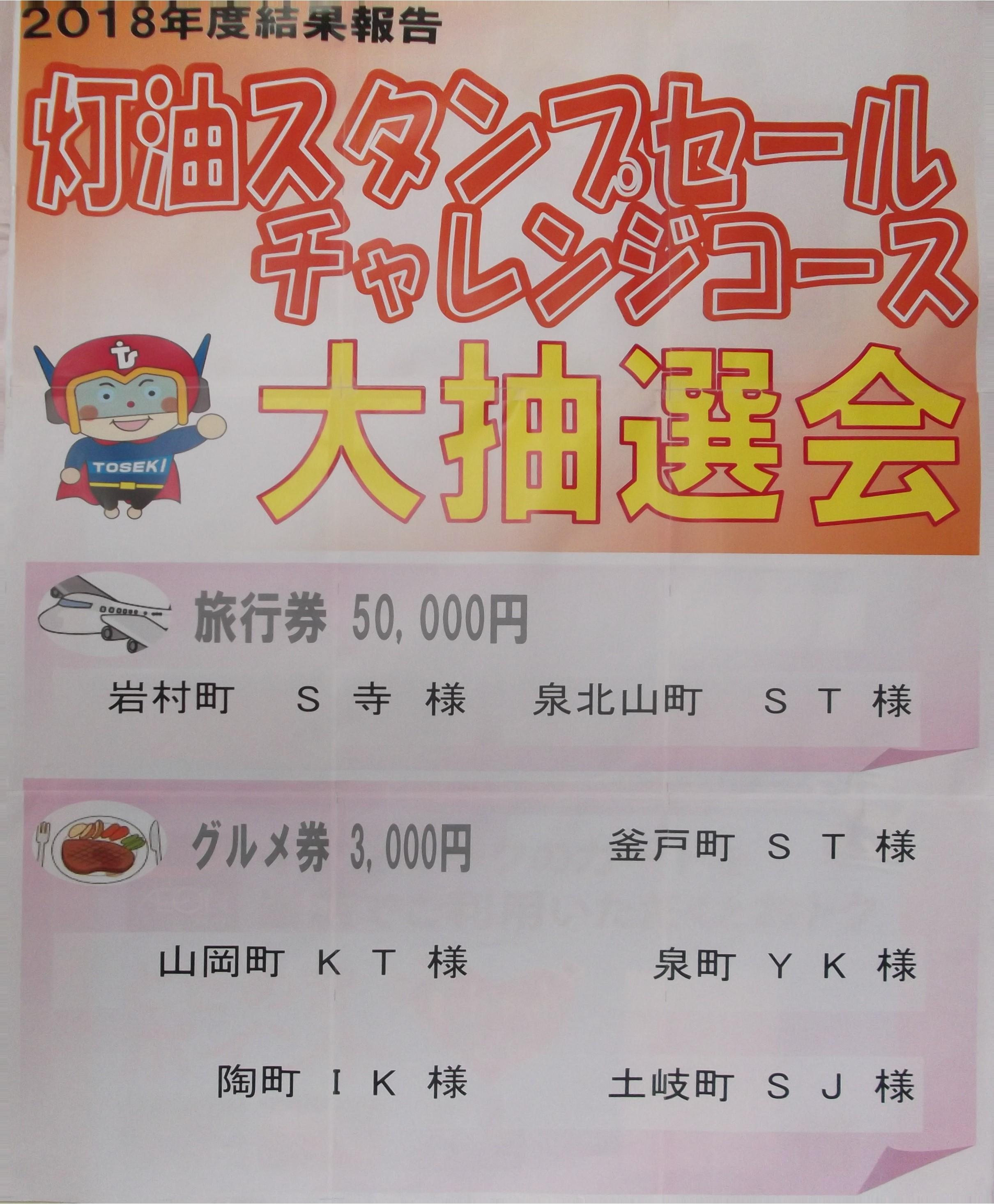 東石灯油チャレンジコース 大抽選会開催